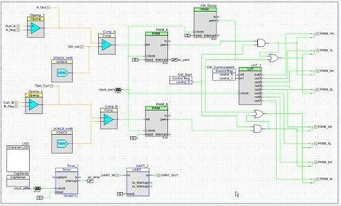 绕组电流采样电阻采样后再由片内放大器opamp放大,之后与dac给定的