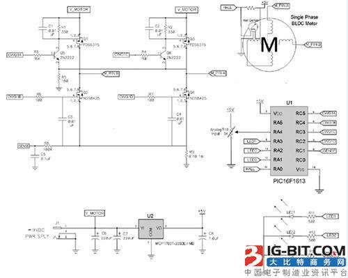 电机驱动器控制框图