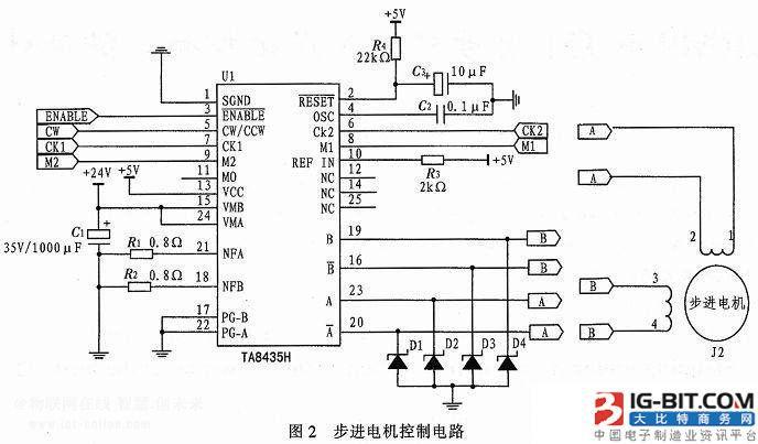 芯片步进电机控制系统