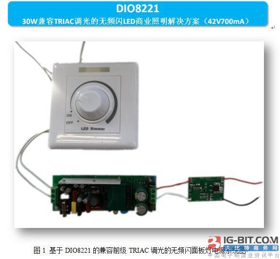 帝奥微电子高品质30W兼容TRIAC调光的无频闪LED商业照明解决方案