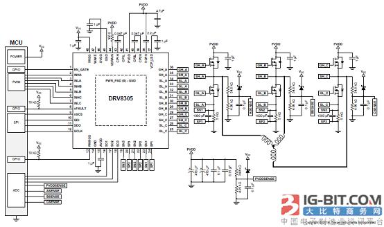 【大比特导读】TI公司的DRV8305-Q1是三相马达驱动用的栅极驱动器,提供三个半桥驱动器,每个能驱动高边和低边N沟MOSFET;电荷泵驱动器支持100%占空比.器件满足AEC-Q100标准,4.4-V 到45-V工作电压,栅极峰值电流1.25A和1A,工作温度40到150,主要用在三相BLDC和PMSM马达,汽车油泵和水泵,风扇和鼓风电动机.