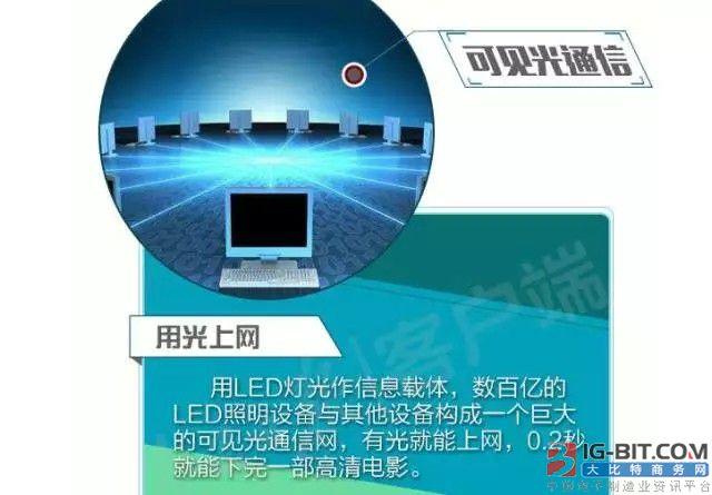 LED企业陆续涉足LiFi领域 打开竞争新局面