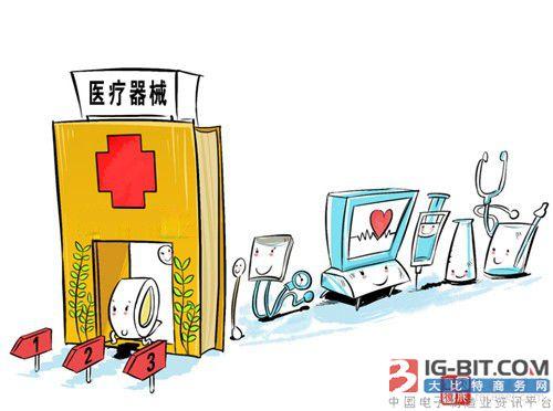 湾地区产部分第一类医疗器械备案工作方案》,福建省局受总局委托