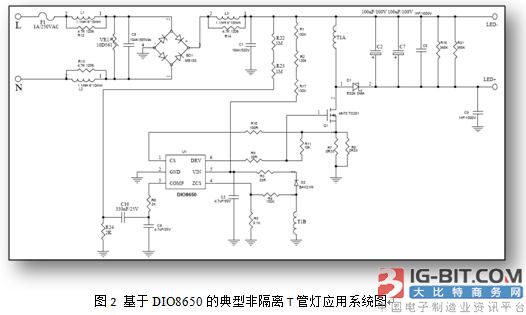 帝奥微DIO8650,基于非隔离Buck-boost恒流架构,采用APFC实现高功率因子(>0.95),同时结合自主专利技术(UL-THD),能够实现全电压范围小于5%的THD性能,业界领先!优化的补偿技术可实现优异的线性调整率(±1%)和负载调整率(±1%)。DIO8650提供了完整的保护机制,包括LED短路保护(SLP)、LED开路保护(OLP)、VCC欠压保护(UVLO)、VCC过压保护(OVP)、过温保护(OTP)、智能温度补偿(NTC)、变压器&输出二