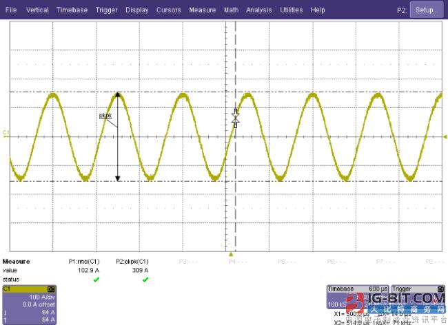 图2:电机相电流波形