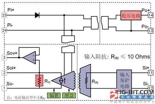 信号调理模块的原理与应用_半导体器件应用网