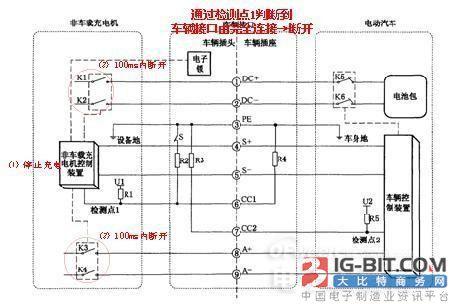 电路 电路图 电子 原理图 450_304
