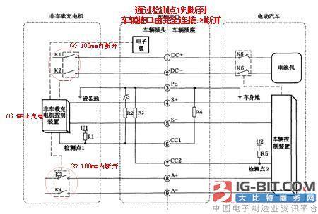 现代商务汽车油泵电路图