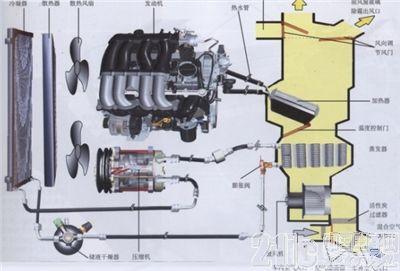 电动汽车温控系统方案集锦