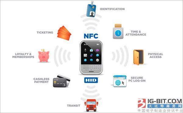 普莱默推新型3D线圈 兼具低频及NFC两大功能