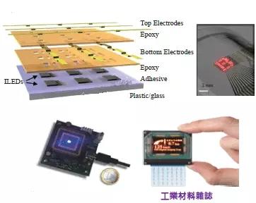 产业新闻 > 正文      micro led典型结构是一pn接面二极管,由直接能