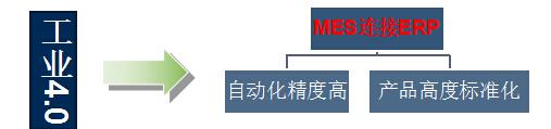 第七届磁件自动化峰会成功举办  行业大咖支招设备选型与应用