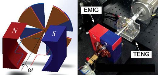 基于摩擦纳米发电机的自驱动污水处理研究新进展