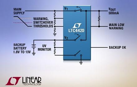 Linear推出适用于 1.8V 至 18V 系统的双输入单片式电源优先级排序器LTC4420
