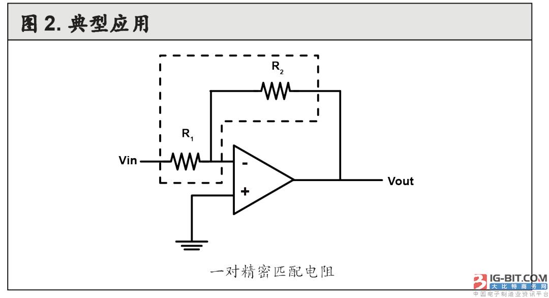 在同一温度下,电阻可能经过筛选,具有好的温飘.