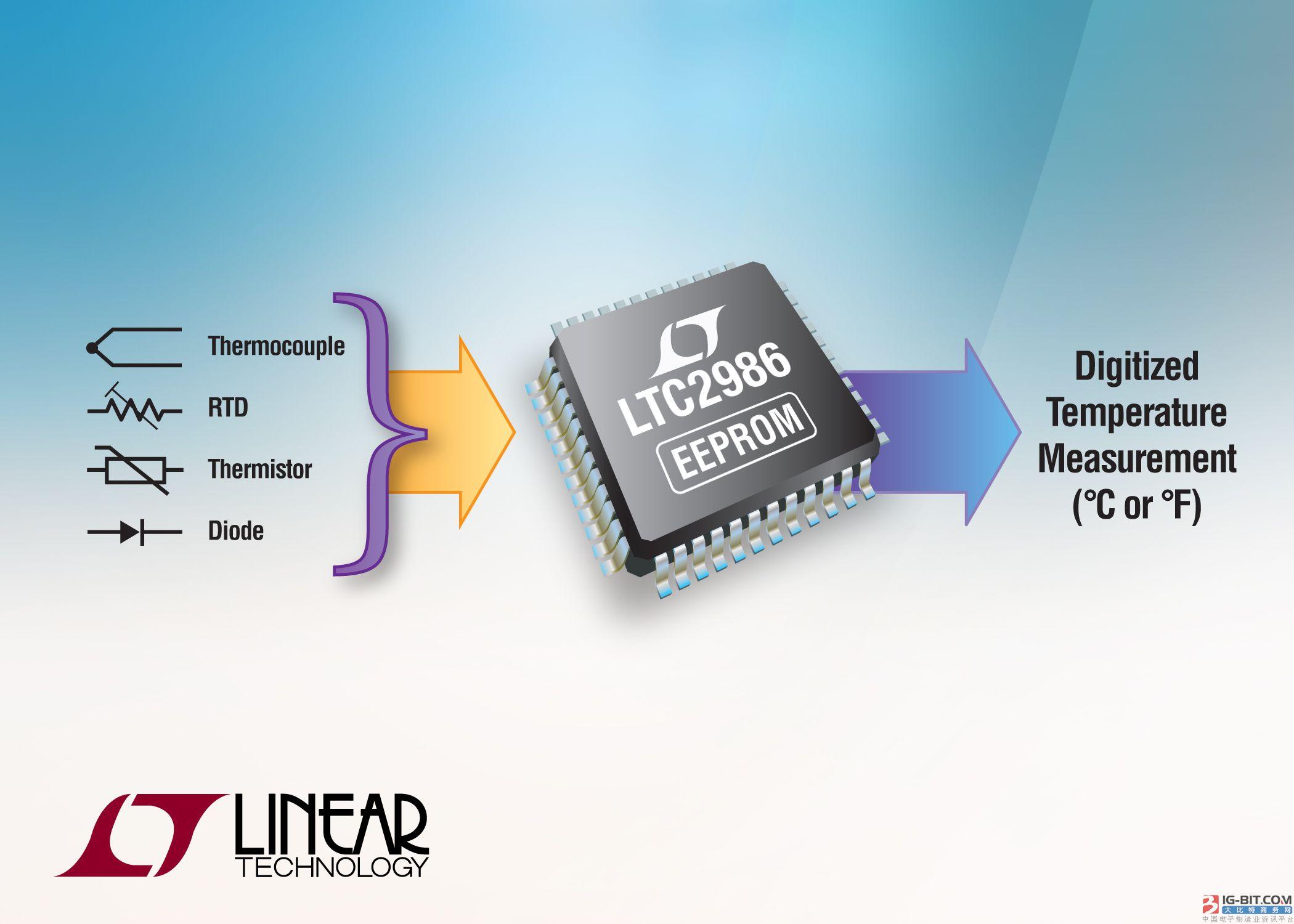 10 通道的通用温度测量 IC使传感器线性化一致性达到 0.1ºC