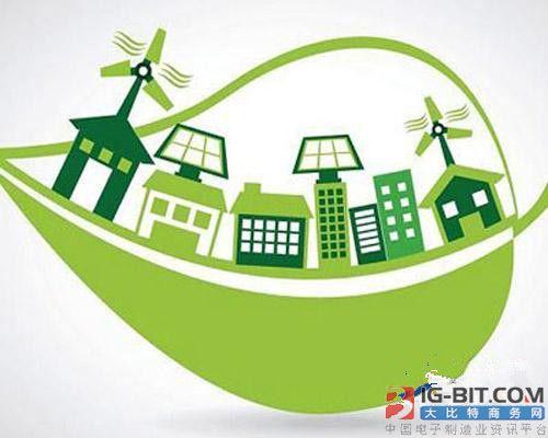 中车永济电机启动绿色综合智慧能效项目