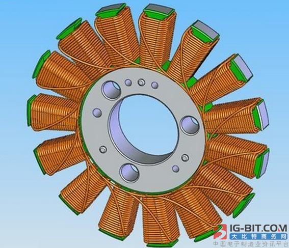 电机厂家如何制造高可靠性的绕组?