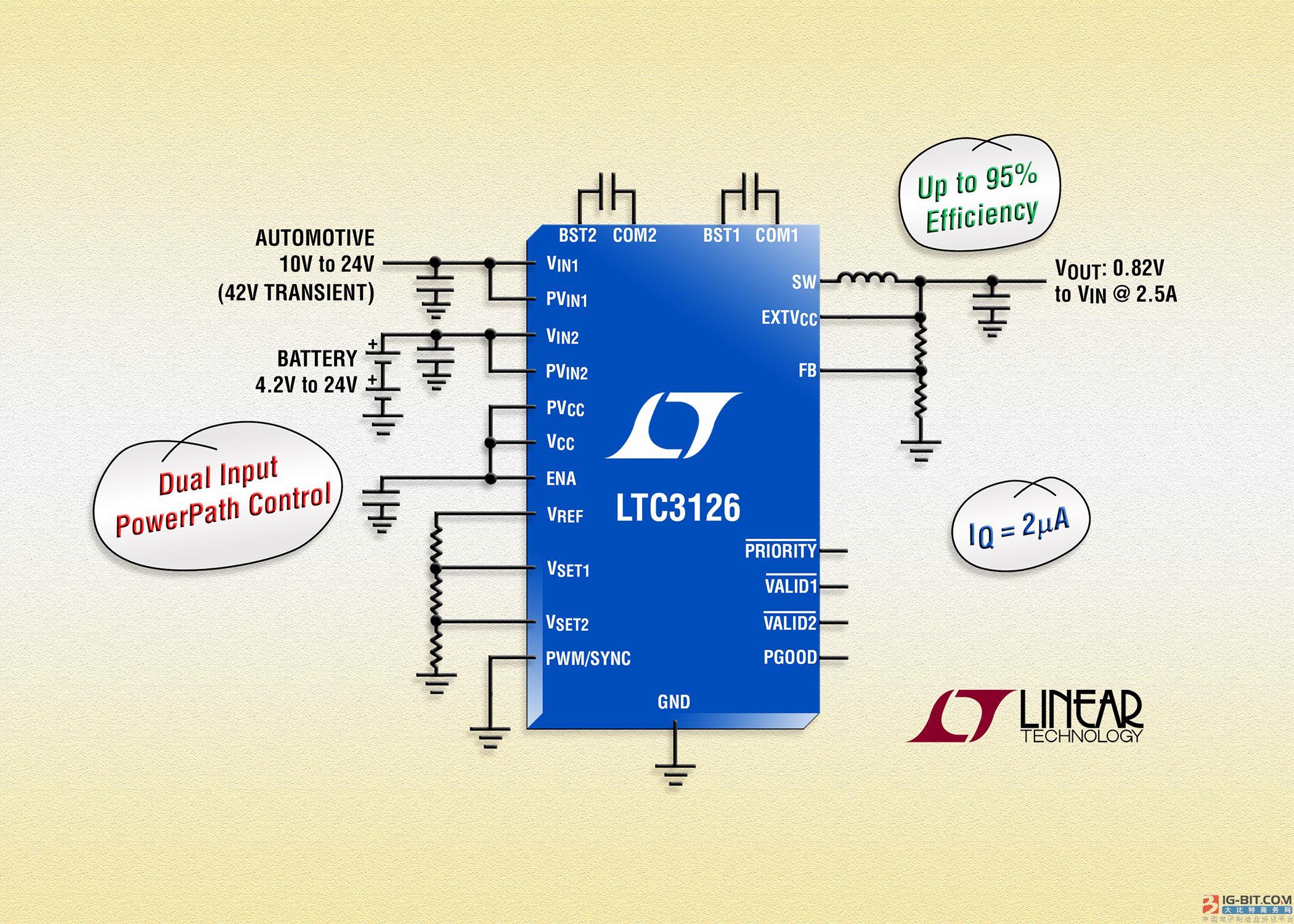 双输入、2.5A 同步降压型 DC/DC 转换器采用无损耗电源通路控制以在 2.4V 至 42V 输入范围内提