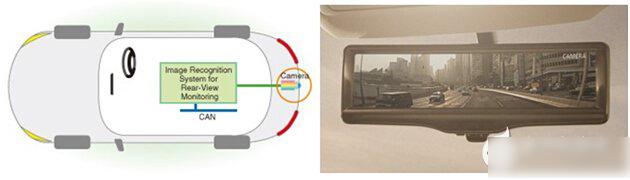 ti,东芝,展讯车载智能后视镜设计方案