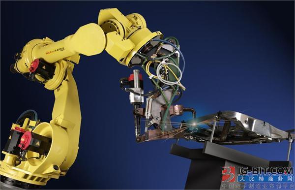 机器人市场