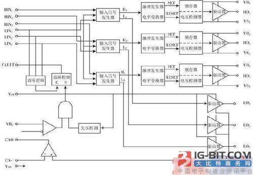 ir2130内部结构图