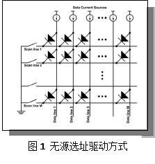 解密Micro-LED三种不同的驱动方式