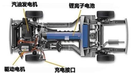 日立金属引入钕磁生产线 满足汽车电机烈需求
