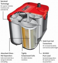 工信部发布动力电池规格尺寸征求意见稿