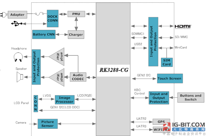 aem基于vr产品的电路保护应用