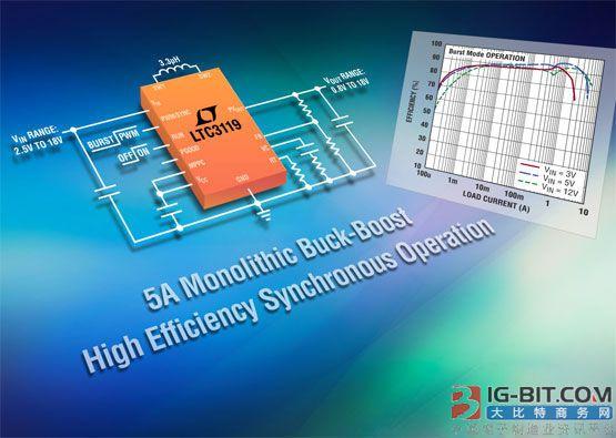 凌力尔特推出18V、5A 单片式同步降压-升压型 转换器,能够提供95% 效率