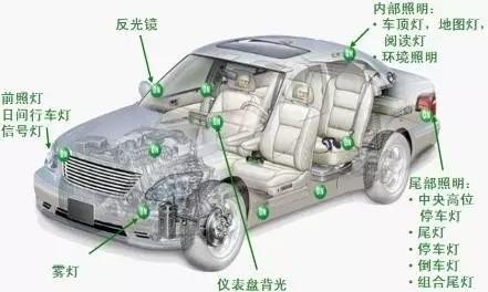 """LED通用照明在""""冷却""""?汽车照明孕新机"""