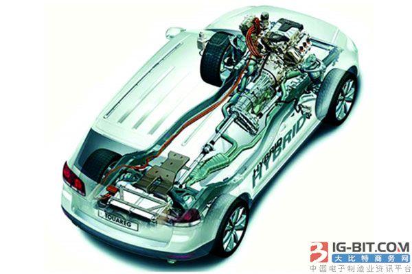 利用SiC高效特性提升新能源汽车电机控制器技术水平