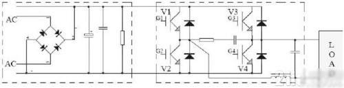 PWM信号在LED驱动电源中的应用