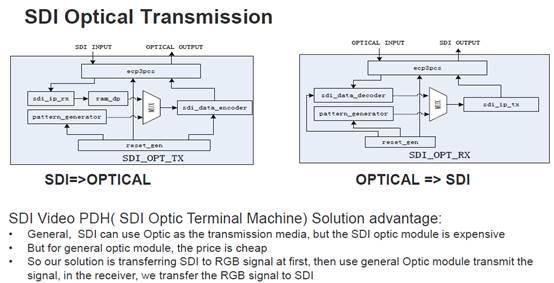 高端方案与并联机器人全面助力智能制造