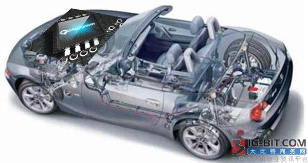 机遇与竞争同在 汽车芯片行业将酝酿出怎样的新格局?