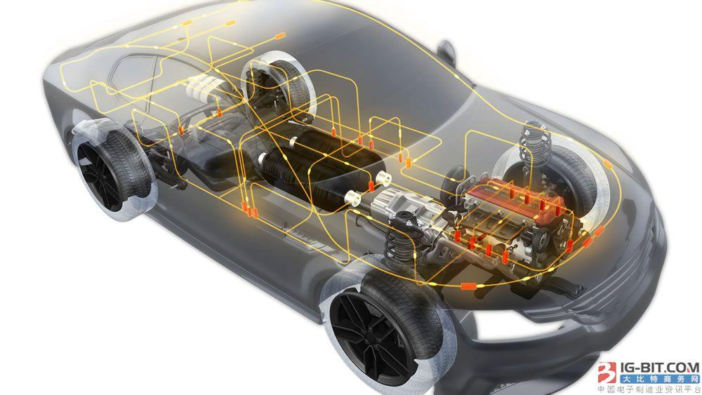 帝斯曼聚酰胺产品在汽车连接器领域取得突破性进展