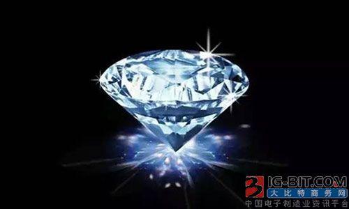 钻石模型:你不可不知的智慧家庭新经济学