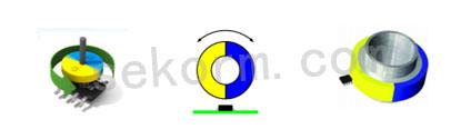 安装灵活的12位三轴霍尔角度传感器 助力无人机电动云台设计