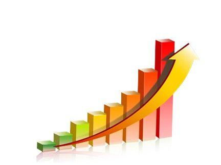 2021年交流驱动器市场将达220.7亿美元
