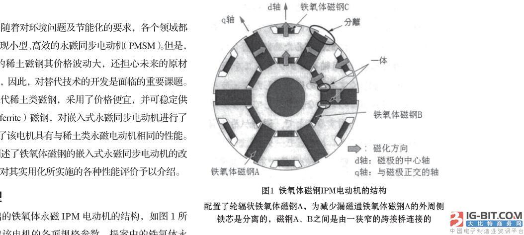 高性能铁氧体永磁电动机的实用化开发