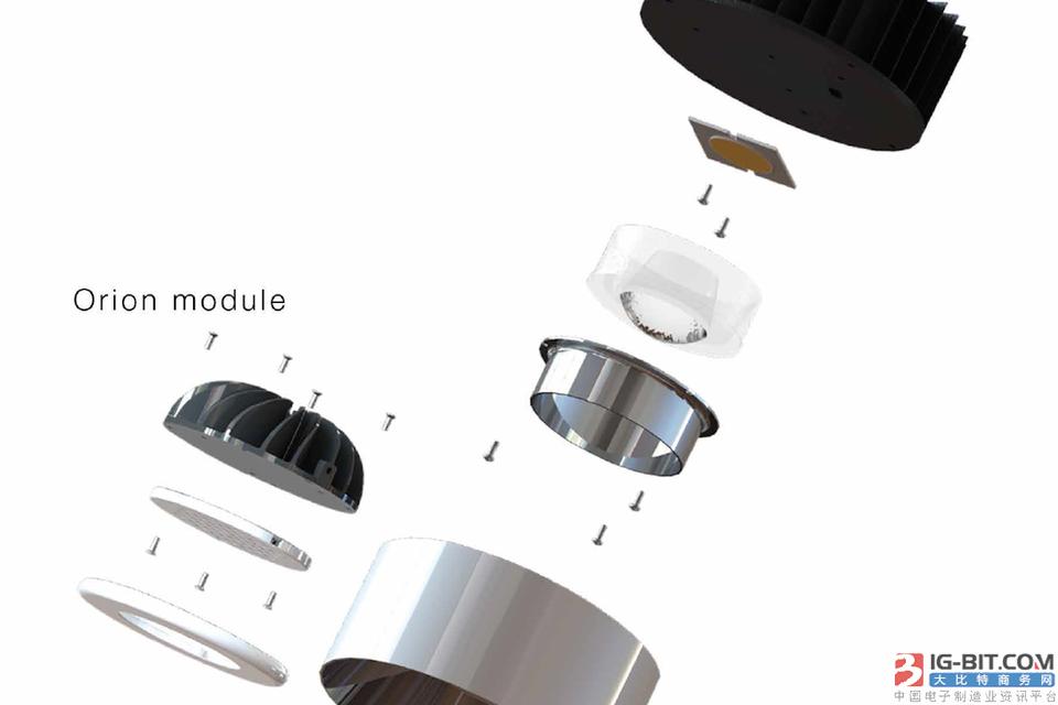 片上光束成形光学为新灯具设计铺平了道路