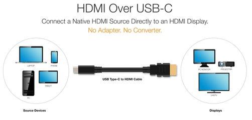 赛普拉斯推出业内首款USB-C HDMI Alt模式解决方案