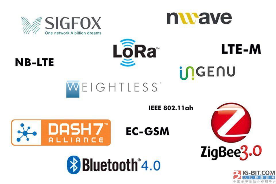 ZigBee与Thread带来新力量 多个控制协议混战即将结束?