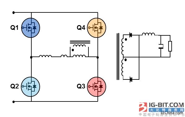 摘要 – 近几年来,开关电源市场对高能效、大功率系统的需求不断提高,在此拉动下,设计人员转向寻找电能损耗更低的转换器拓扑。PWM移相控制全桥转换器就是其中一个深受欢迎的软硬结合的开关电源拓扑,能够在大功率条件下达取得高能效。本文旨在于探讨MOSFET开关管在零压开关(ZVS)转换器内的工作特性。 1.