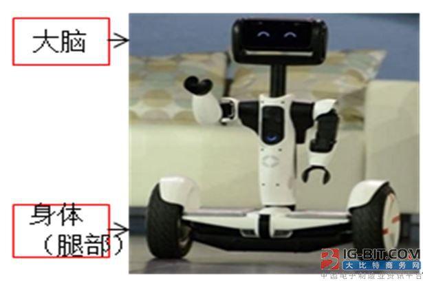 大联大世平集团推出智能机器人完整解决方案