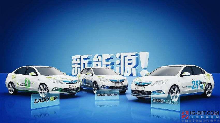 """""""十三五""""期间新能源汽车电机市场规模将达几百亿"""