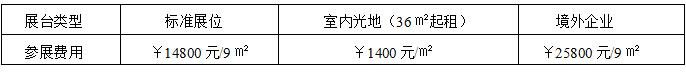 2017上海国际智能三表(水、电、气)展览会[全智展]