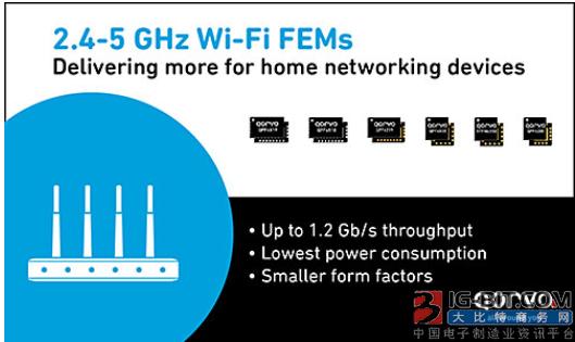 QORVO®引进业界最小和最节能的WI-FI前端模块