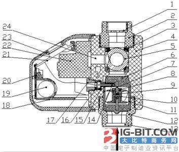 【仪表最新专利】电子螺翼式智能小口径水表